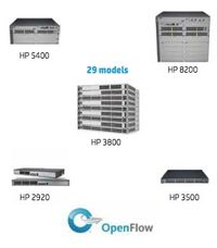 OpenFlow platforms