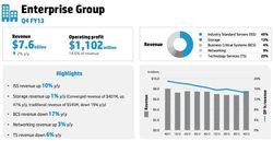Enterprise Group Summary Q4 2013