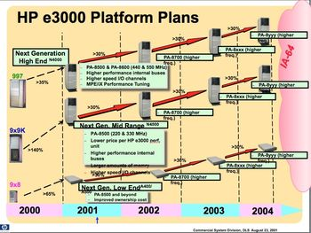 HP 3000 Roadmap 2001 Chicago