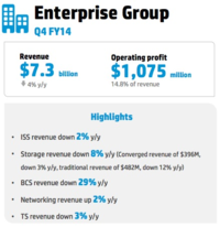 Enterprise Group totals Q4 2014