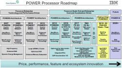 Openpower-power-roadmap-new