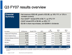 Q3_results_overview