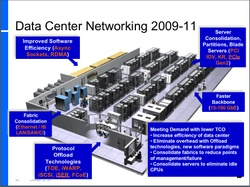 Datacenternetworking